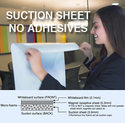 Dry Erase, Magnet Receptive Whiteboard Sheet with Micro-Suction Technology, Medium (18